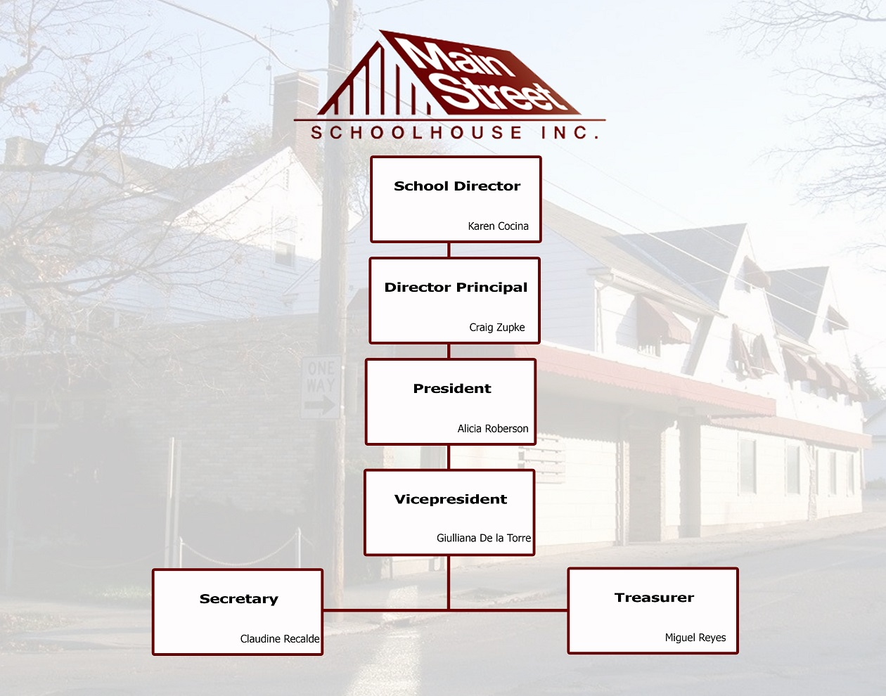 Organization chart main street schoolhouse language institute english skills in small interactive classes to continue their professional goals in us universities or to excel in their career choice and provides ccuart Choice Image